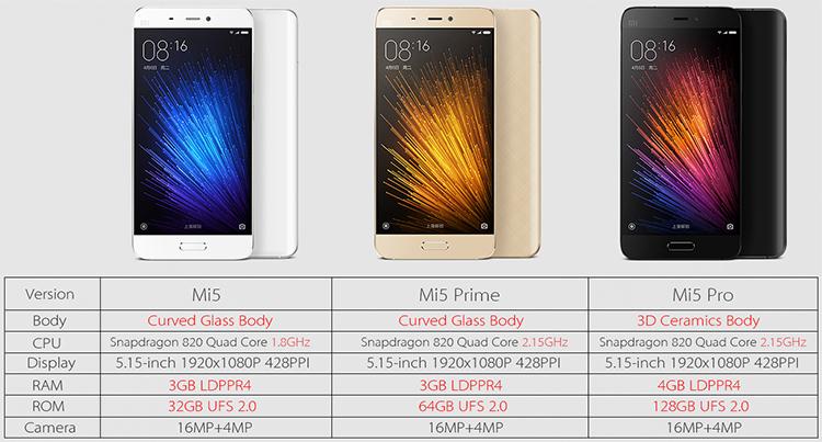 Buy Xiaomi Mi5 3gb Ram 64gb Rom Xiaomi Mi 5 Prime Price