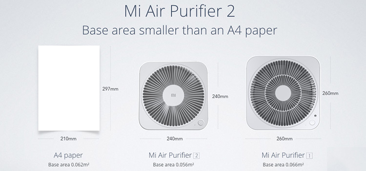 Ready Stock Xiaomi Mi Air Purifier End 10 5 2020 5 15 Pm